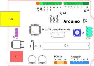 arduino_board_pin